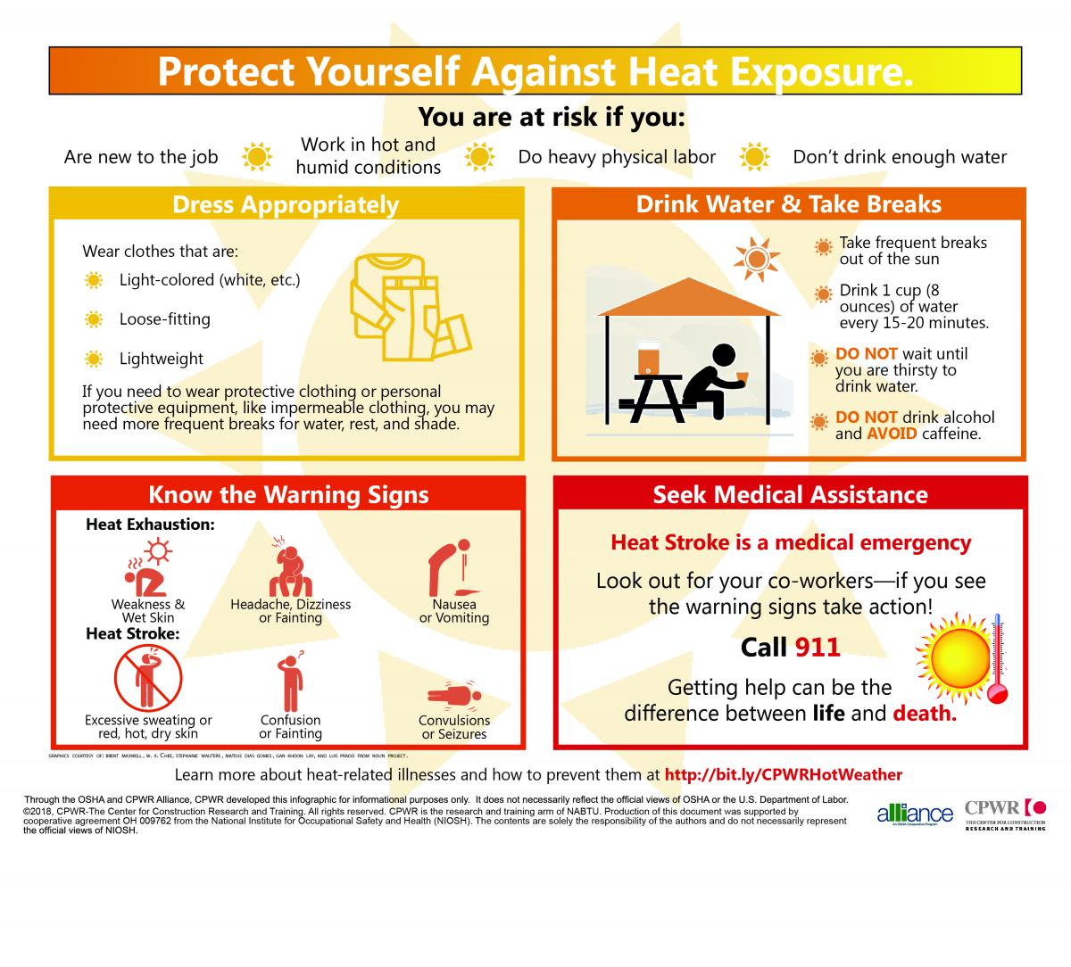 How To Avoid Heat Related Illness This Summer